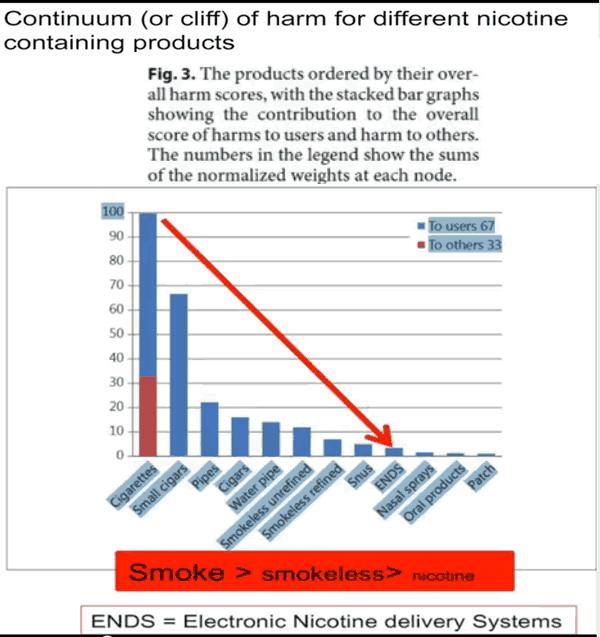 nicotine-grafiek-2