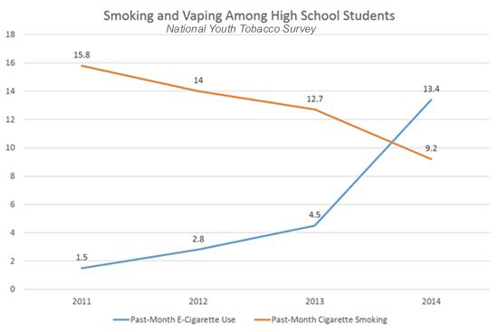 tieners-roken-dampen