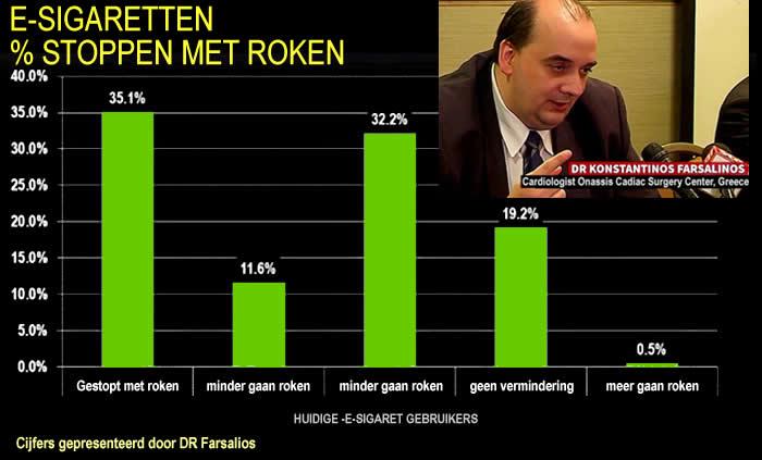 e-sigaretten-en-stoppercentage