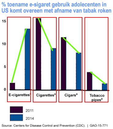 adolecenten-us-afname-rokenC