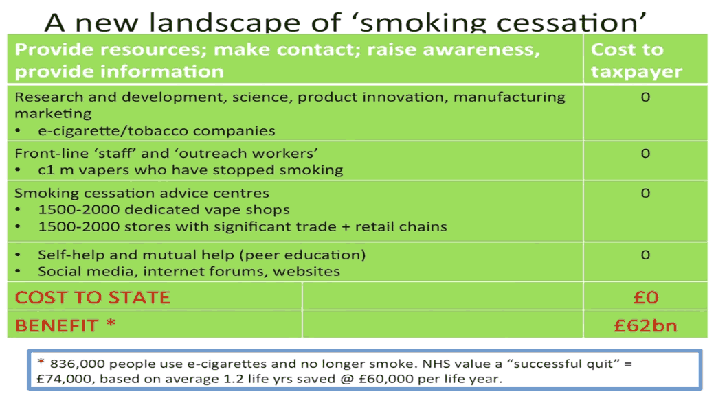 new-landscape-of-smoking-cessation