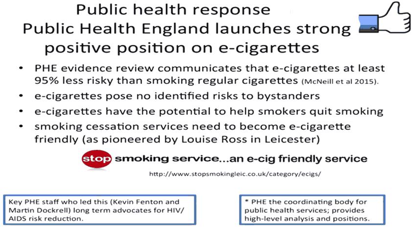 public-health-response