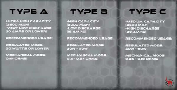 batterijen-voor-mod--A-B-C