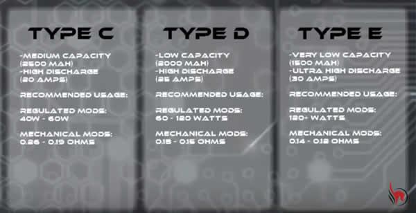 batterijen-voor-mod--D-E.F