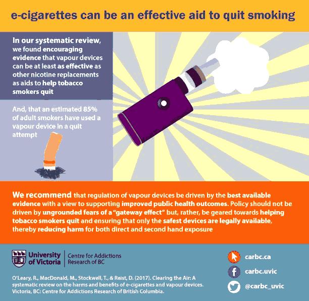 Plaatjes Victoria Universiteit - met toelichting onderzoek over e-sigaret als effectief rookstopmiddel.