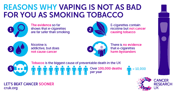 Brits-langdurig-e-sigaret-nrt-onderzoek