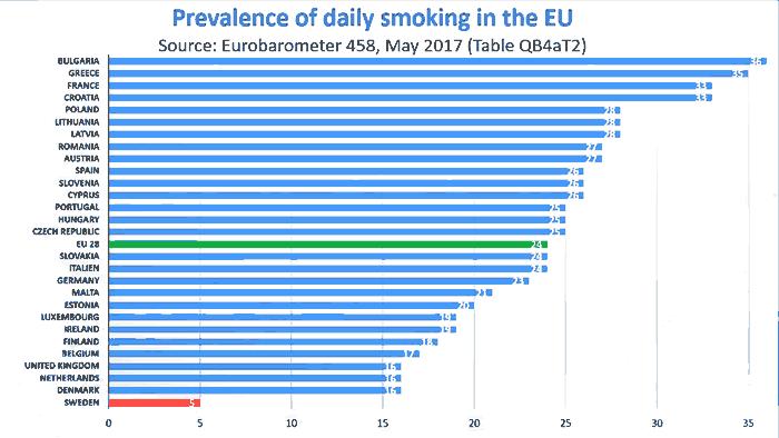 EU-dagelijks-roken