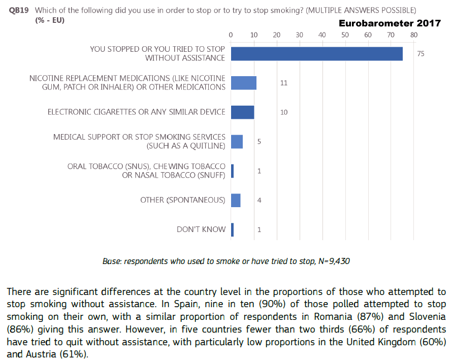barometer HOE rookstoppoging gedaan EU