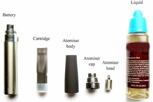 Elektronische sigaret en dampvloeistof gebruikt in de studie