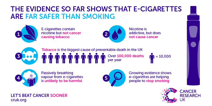 Cancer-research-UK-Evidence-e-cigarettes-2